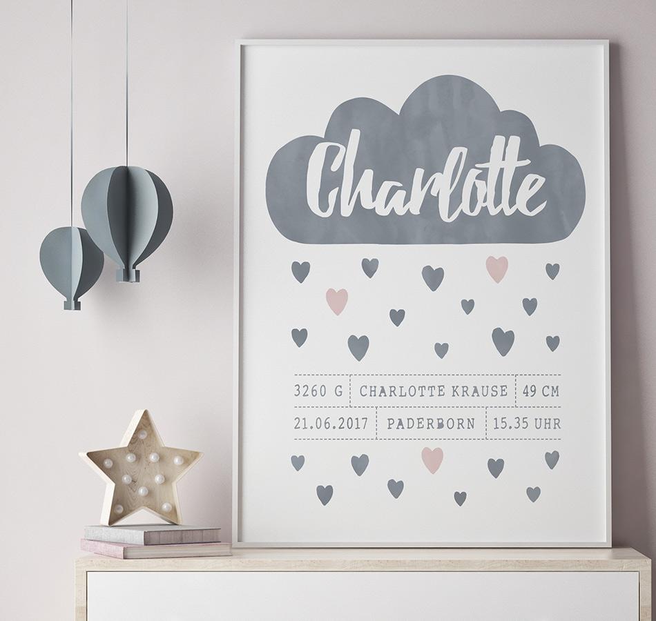 Plakate selbst gestalten online dating