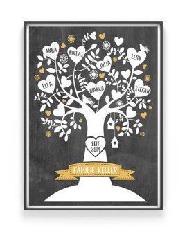 Familienstammbaum - amily-Prints und Poster online selber gestalten bei Printcandy