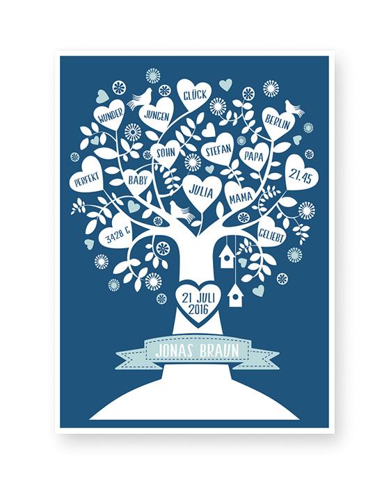 Dein Stammbaum Poster Family-Prints und Poster online selber machen bei Printcandy