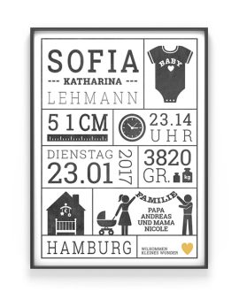 Baby Geburtsposter - Personalisiertes Poster zur Geburt - für Dein Babyzimmer