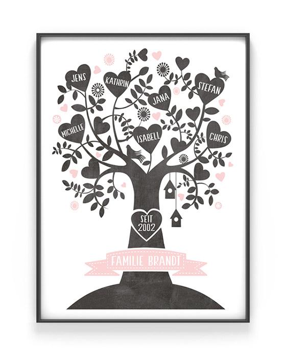 Personalisiertes Stammbaum Poster - Rosa