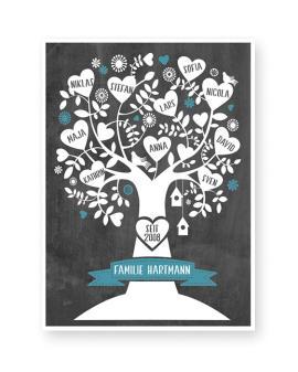 Stammbaum Poster - Family-Prints und Poster online selber machen bei Printcandy