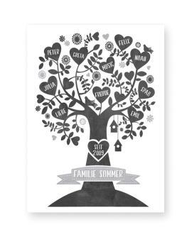 Personalisierter-Stammbaum-Print