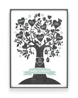 Personalisiertes Stammbaum Poster | Schwarz Weiss mit Minz | Printcandy