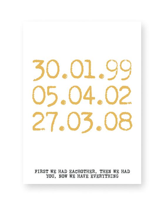 Special Dates Poster | Personalisierter Kunstdruck | Printcandy