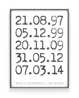 Personalisiertes Special Dates Poster | Schwarz Weiss mit Minz | Printcandy