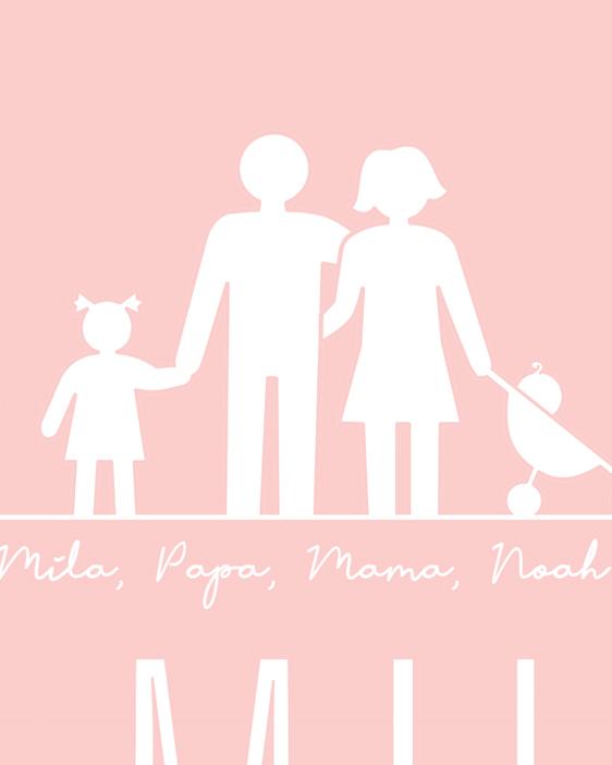 Familien Poster zum Selbergestalten- Close up