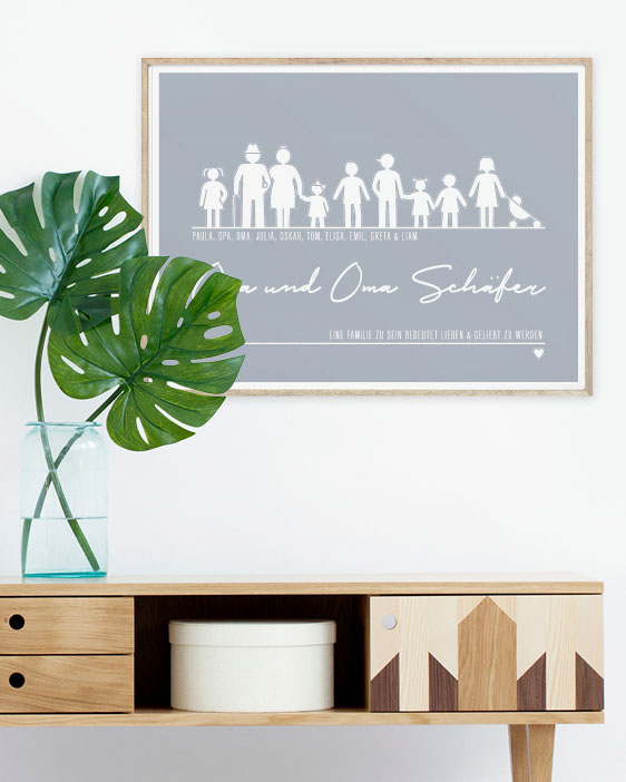 Personalisierte Poster Familie | Individuelles Poster mit Familienmitglieder Ikons | Printcandy