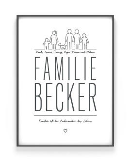Poster Familie | Personalisierte Familien Poster mit individuelle Familienmitglieder Ikons | Printcandy