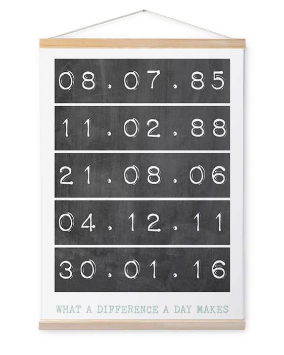 Poster auf Leinwand mit wichtigen Daten + stylischer Holzleisten Aufhängung
