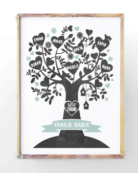 Personalisiertes Family Poster selbst gestalten | Printcandy
